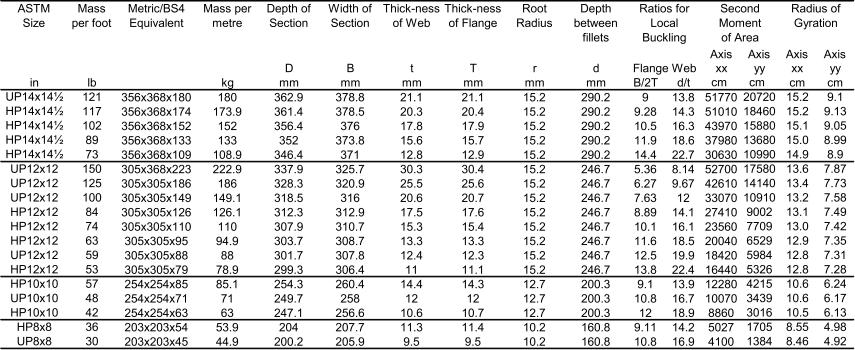 sa516 grade 70 mechanical properties pdf